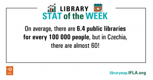 Library Stat of the Week: On average, there are 6.4 public libraries for every 100 000 people, but in Czechia, there are almost 60!