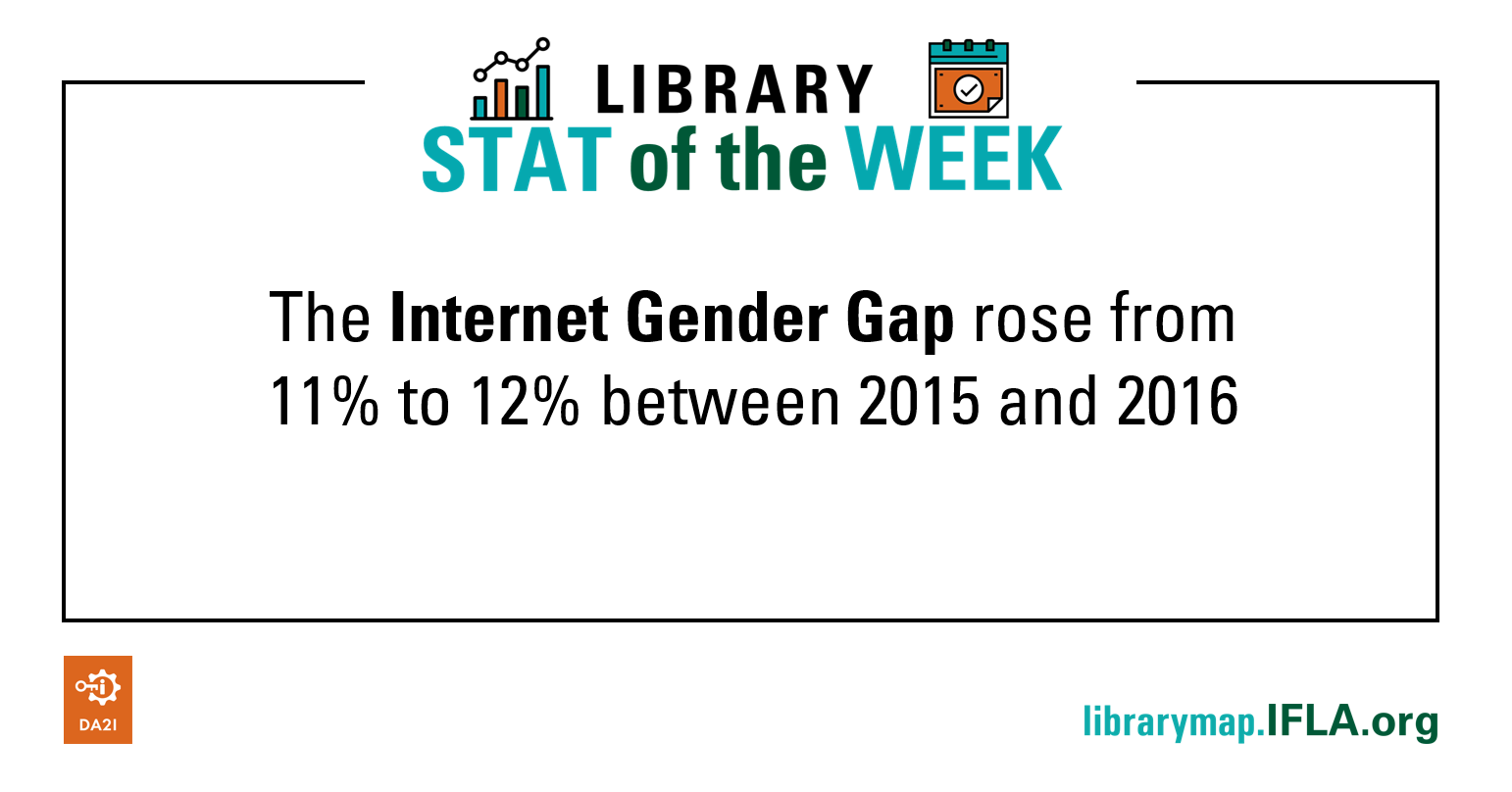 Library Stat of the Week #1: The Internet Gender Gap Rose from 11% to 12% between 2015 and 2016