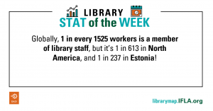 Library Stat of the Week 9 - Globally, one in every 1525 workers is a member of library staff, but it's 1 in 613 in North America and 1 in 237 in Estonia
